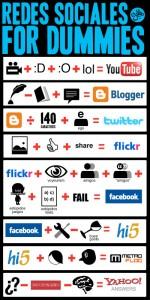 Redes Sociales para Tontos